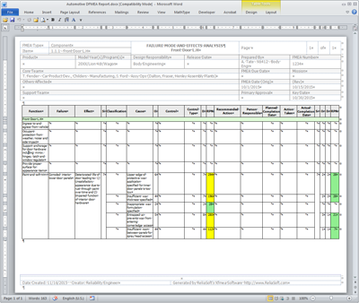 Sample FMEA report from the XFMEA software -  							Click to Enlarge