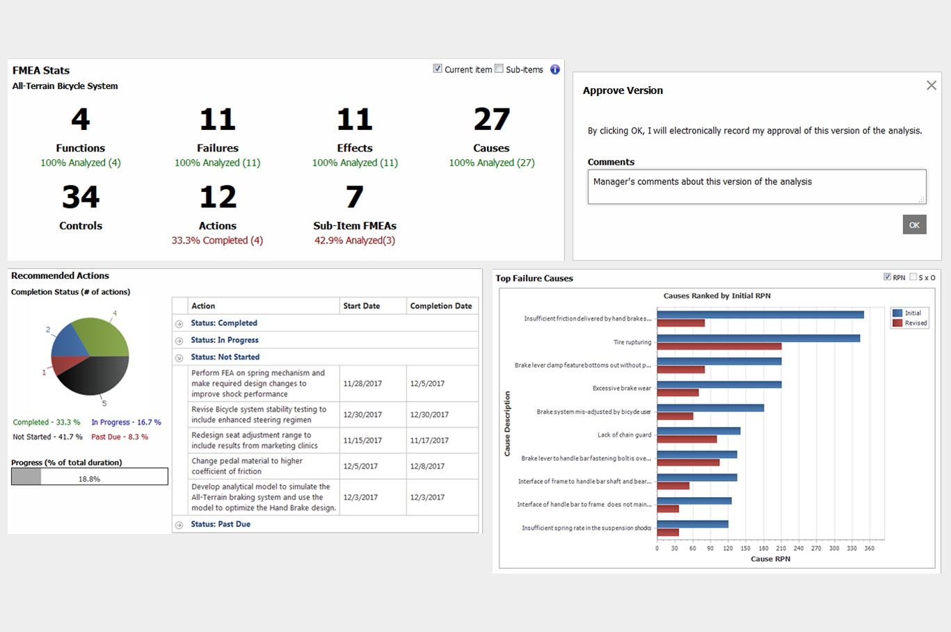 Figure 2: Quick at-a-glance FMEA summary and sign off via the web