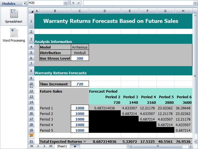 Figure 6: Report using the data from the calculated standard folio and based on the