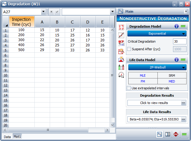 Figure 1: Degradation folio with data and results.