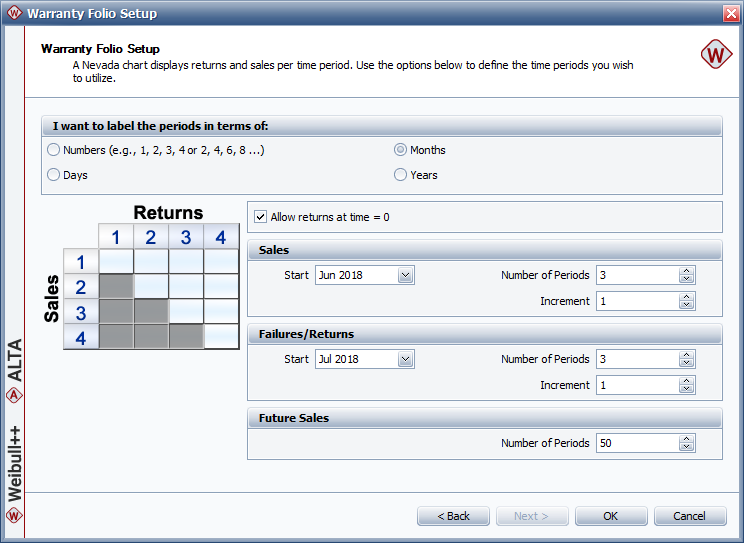 Figure 1: Second page of the Warranty Folio Setup window for Nevada chart format folios.