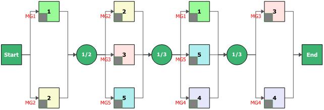 fault tree analysis reliability block diagrams and blocksim reliasoft rh reliasoft com