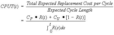 Mathematical formula for graph results