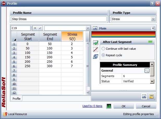 Cyclical step-stress profile defined in the ALTA PRO Stress Profile Explorer